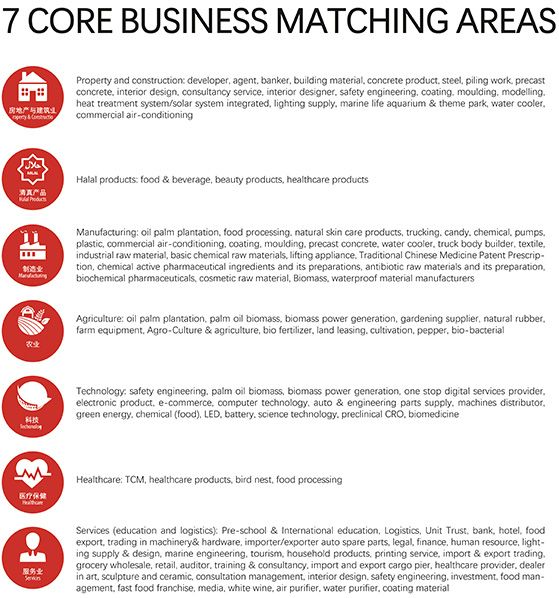Business Matching Registration